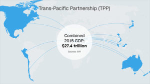 TPP graphic by IMF