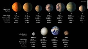 trappist-1-planetary-system-